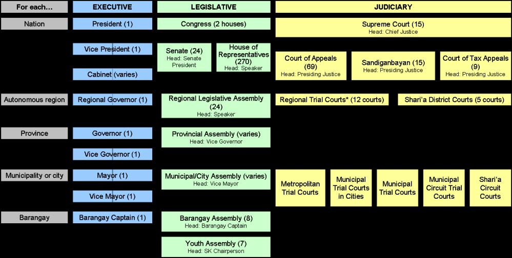 philippine_government