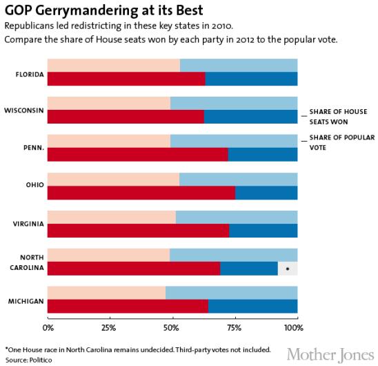 gerrymandering-usa-elezioni-democratici-repubblicani-governatori-camera-rappresentanti-fronde-truccato-polaizzazione-seggi-dem-rep