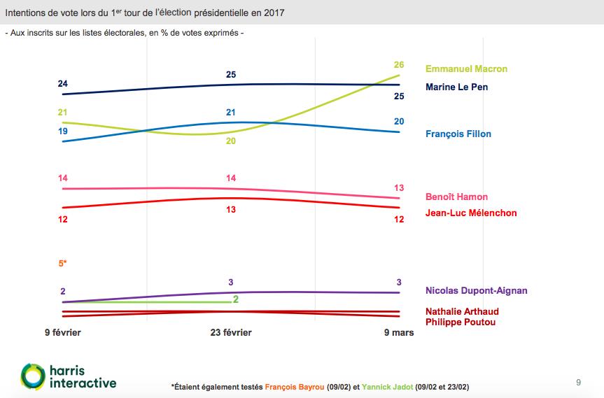 sondaggi-elettorali-francia-macron.png