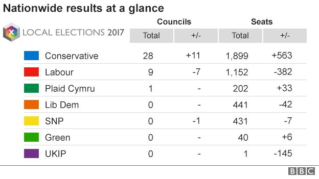 elezioni-regnounito-locali-uk-conservatori-laburisti-liberaldemocrtici-snp-ukip (4).jpg