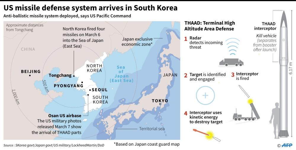 US missile defense system arrives in South Korea
