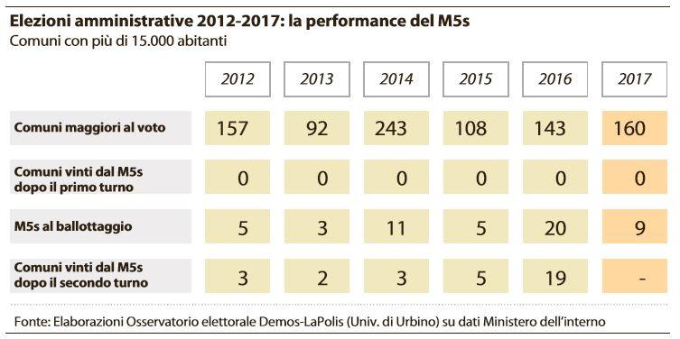 elezioni-amministrative-2017-1.jpg