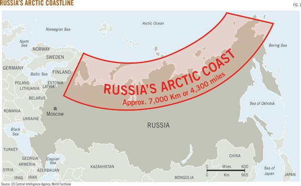 Russia-Arctic-Coast-1