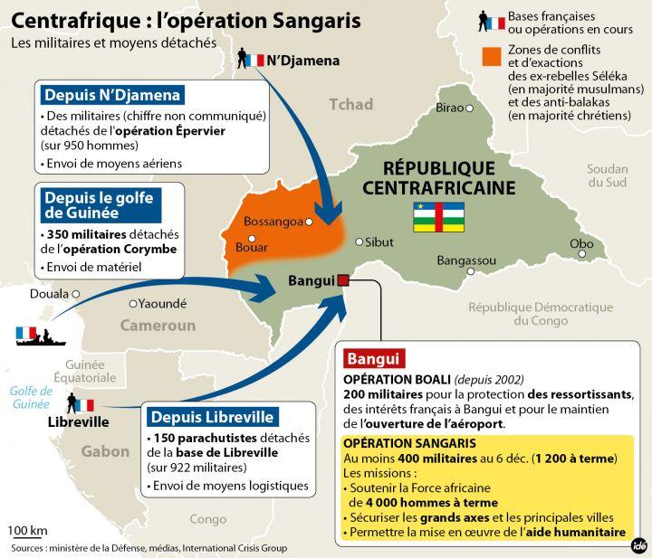 3386359_centrafrique-l-operation-sangaris-24448-hd
