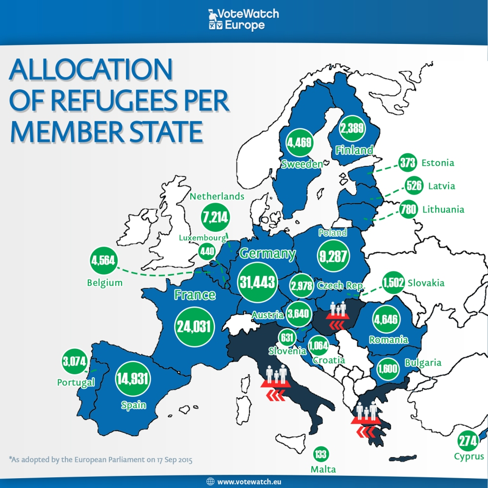 refugees-allocation-infographic1